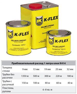 Клей k-flex k 414 инструкция по применению
